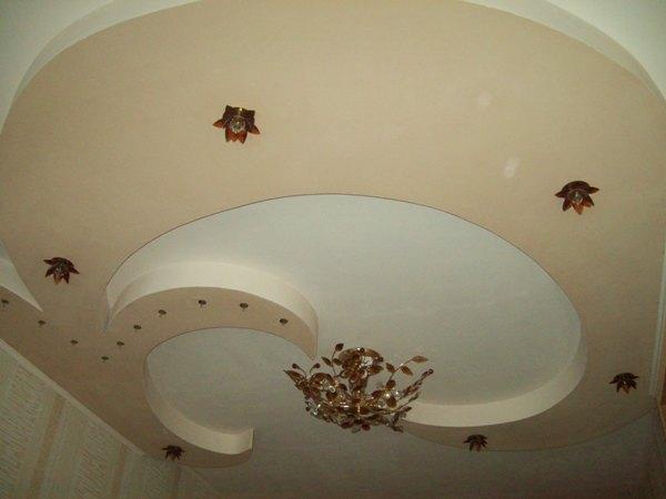 Потолок в спальне из гипсокартона дизайн