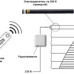 Как устроены автоматические жалюзи с электроприводом