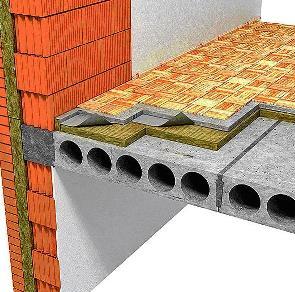 Энергосбережение и теплоизоляционные материалы. Минеральная вата