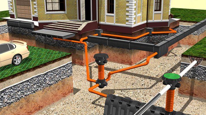 Обустройство дренажной системы для модульного здания