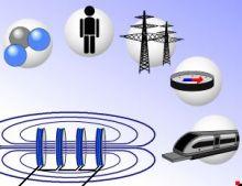 Недостатки общепринятой теории электромагнетизма