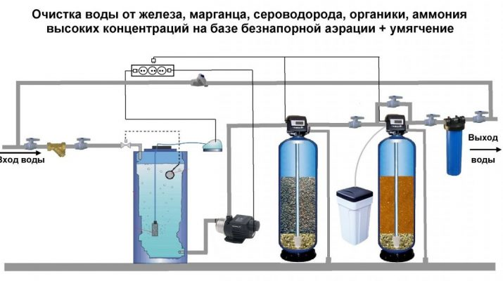 Очищаем воду от железа и сероводорода