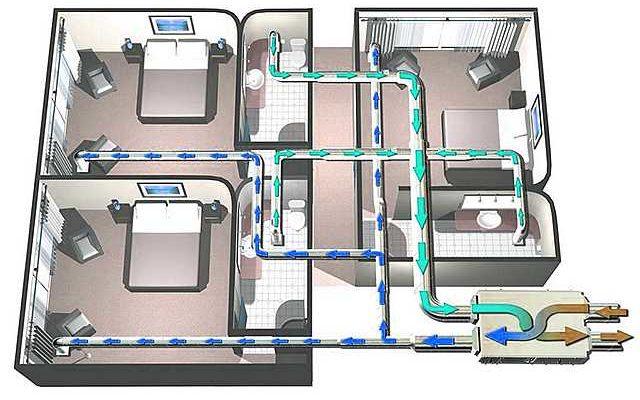 Компактные установки вентиляционной системы